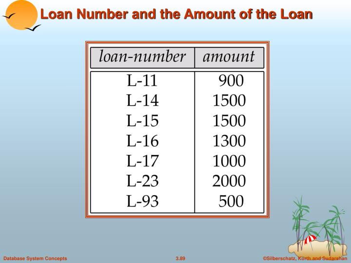 Loan Number and the Amount of the Loan