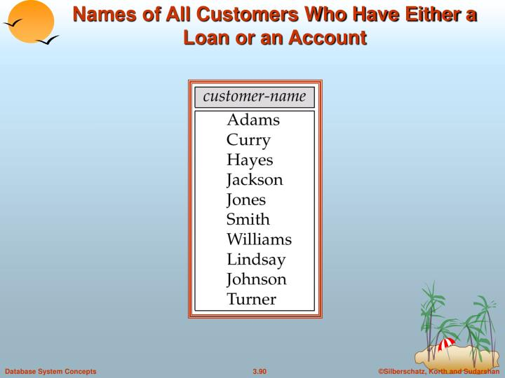 Names of All Customers Who Have Either a Loan or an Account