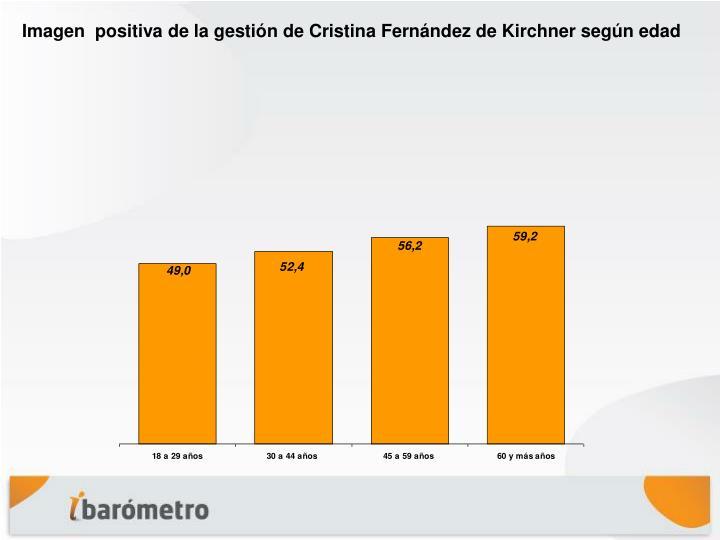 Imagen  positiva de la gestión de Cristina Fernández de Kirchner según edad