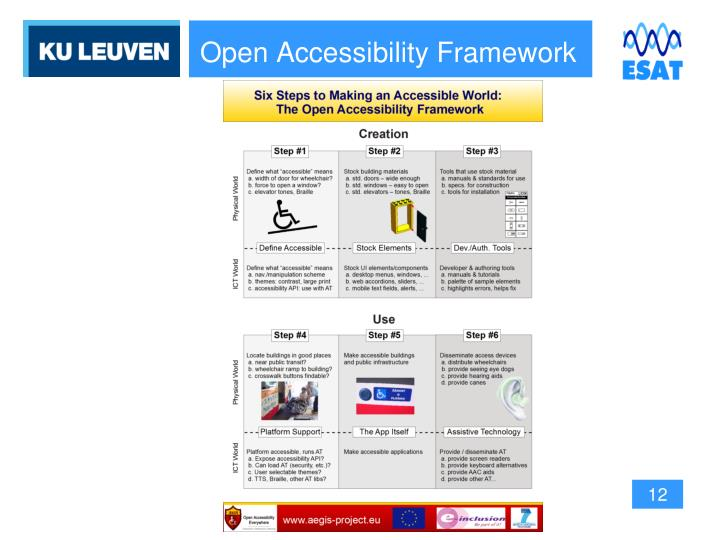 Open Accessibility Framework