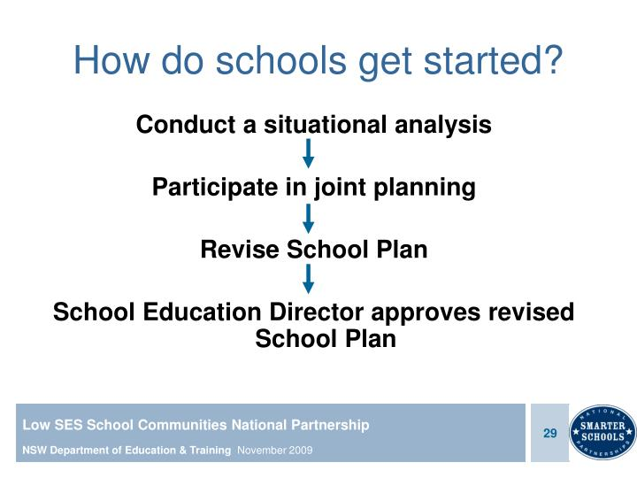 How do schools get started?
