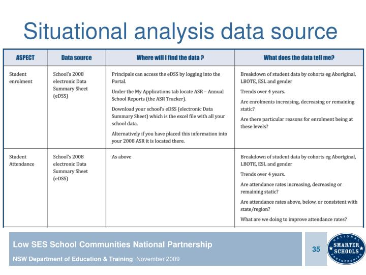Situational analysis data source