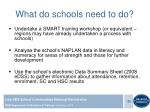 what do schools need to do