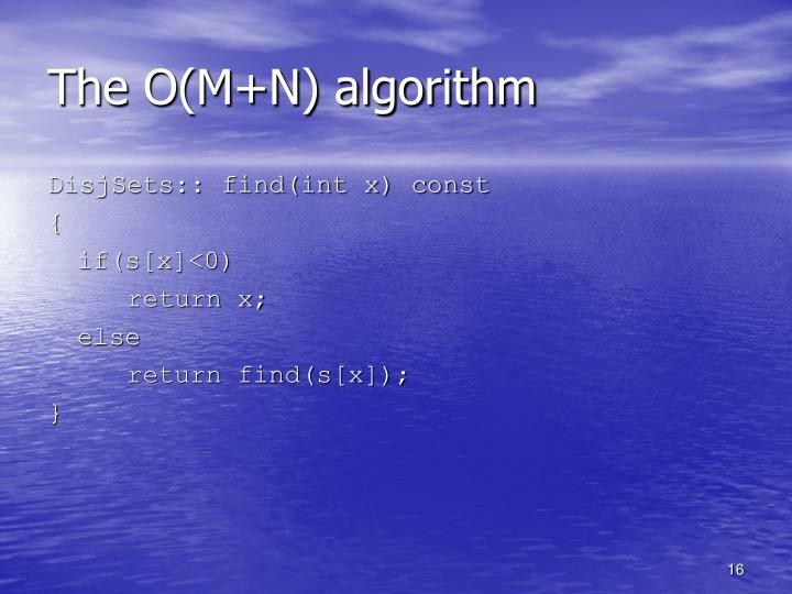 The O(M+N) algorithm