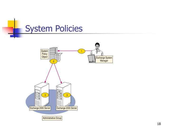 System Policies