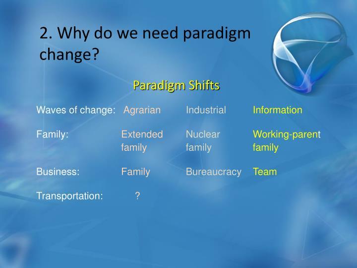 2. Why do we need paradigm change?