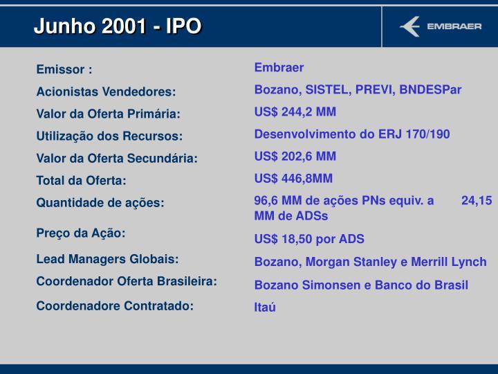 Junho 2001 - IPO