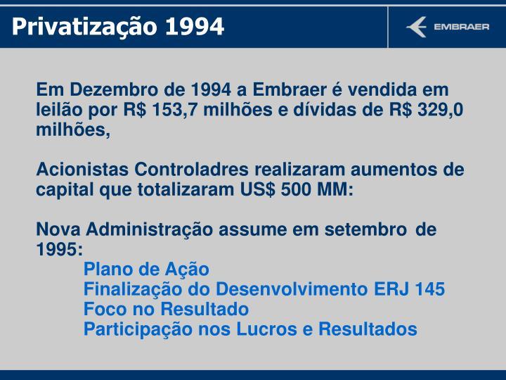 Privatização 1994
