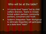 who will be at the table
