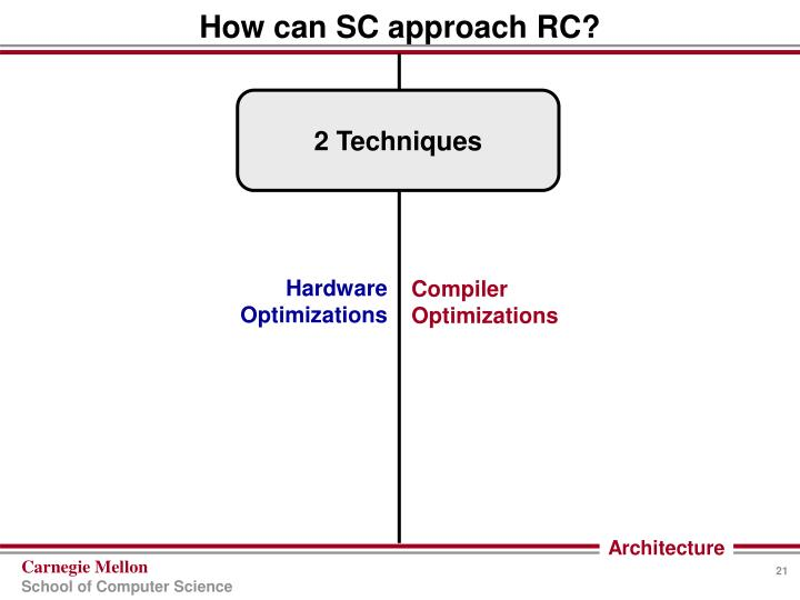 How can SC approach RC?