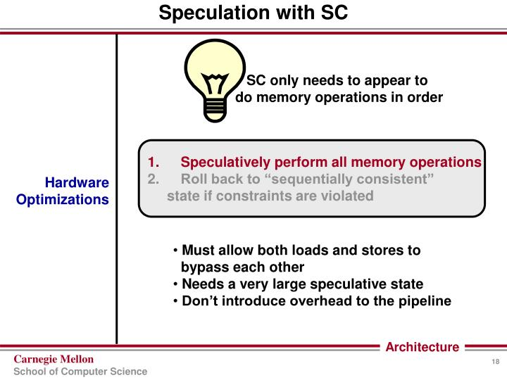 Speculation with SC