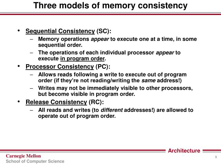 Three models of memory consistency