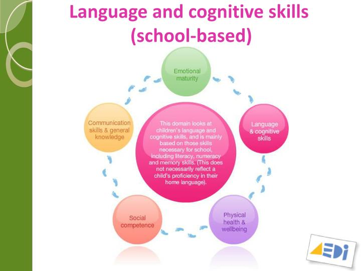 Language and cognitive skills