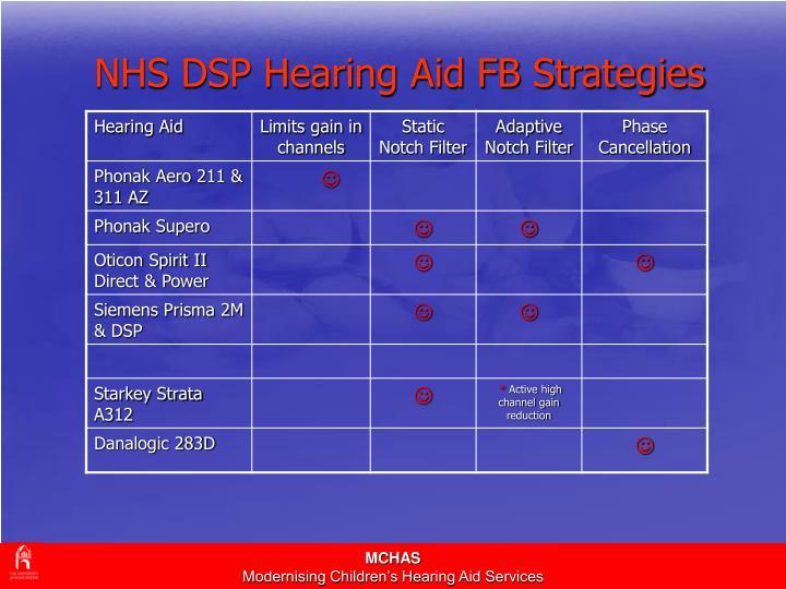 NHS DSP Hearing Aid FB Strategies