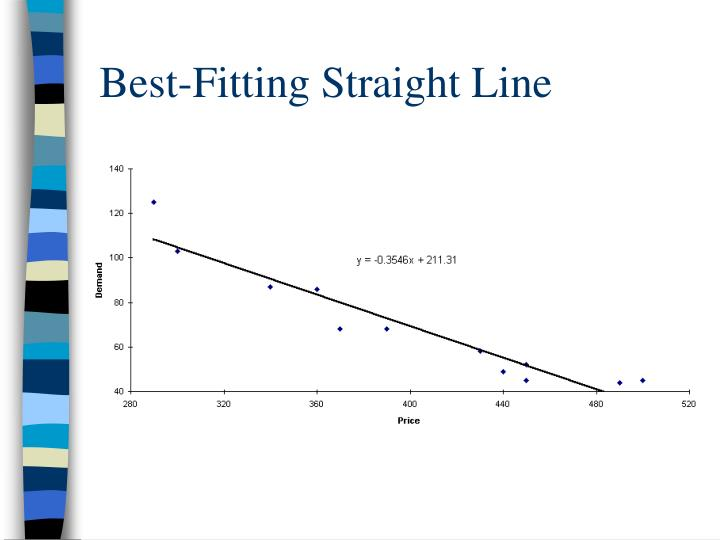 Best-Fitting Straight Line