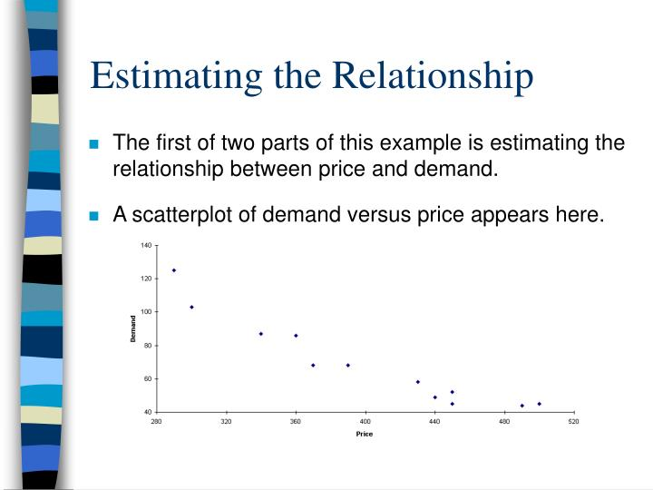 Estimating the Relationship