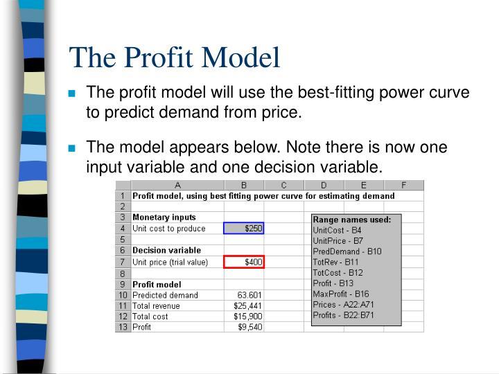 The Profit Model