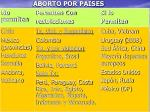 aborto por paises
