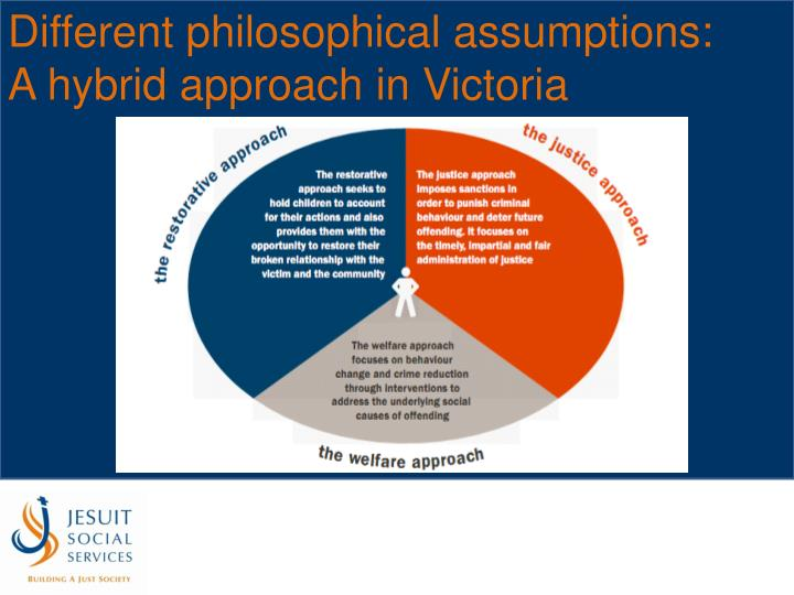 Different philosophical assumptions: