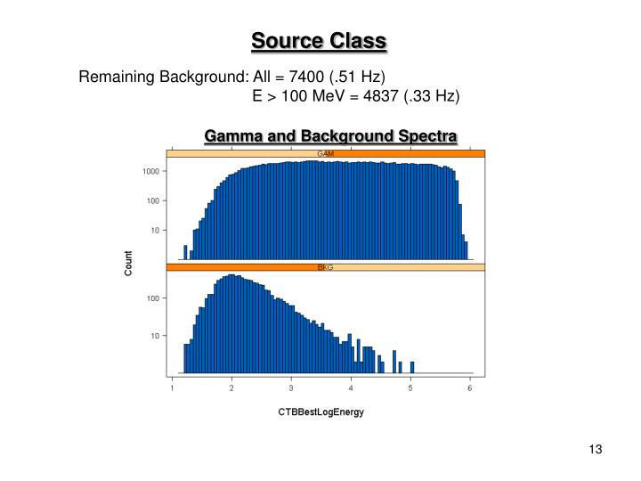Source Class