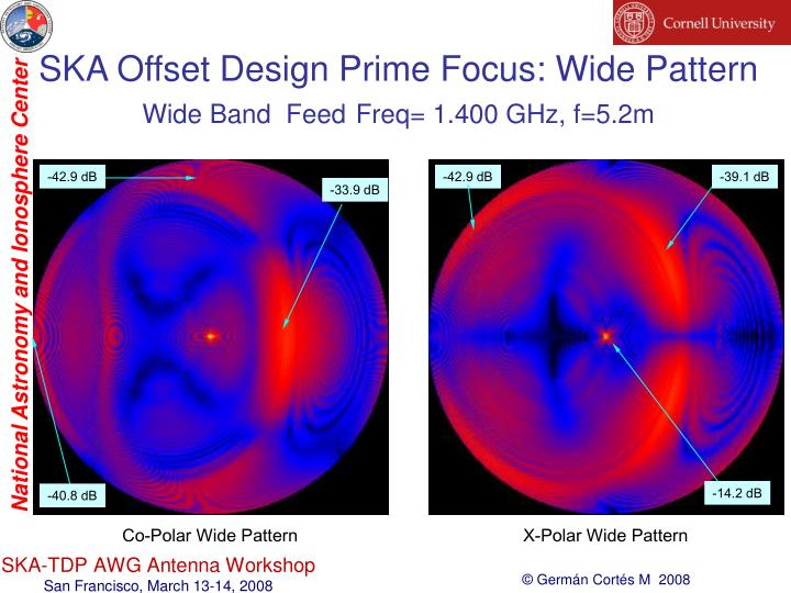 SKA Offset Design Prime Focus: Wide Pattern