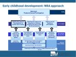 early childhood development nra approach