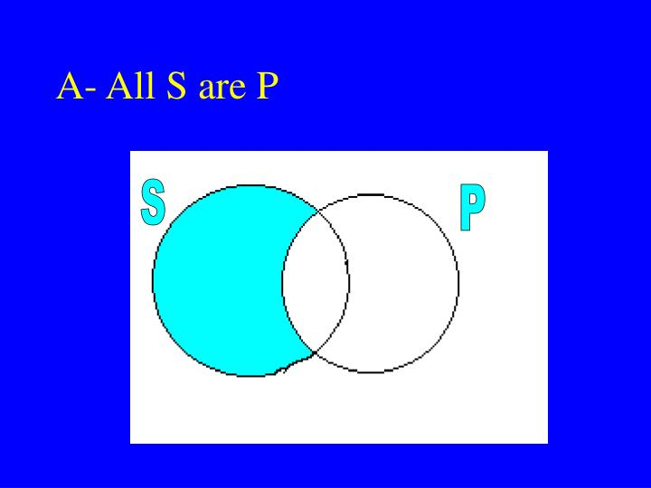 A- All S are P