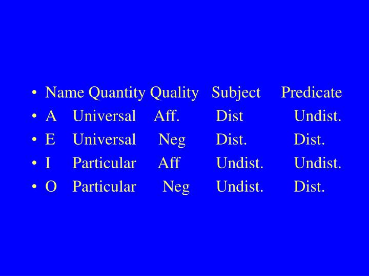 Name Quantity Quality   Subject     Predicate