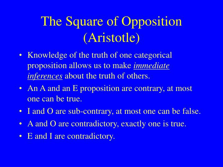 The Square of Opposition (Aristotle)