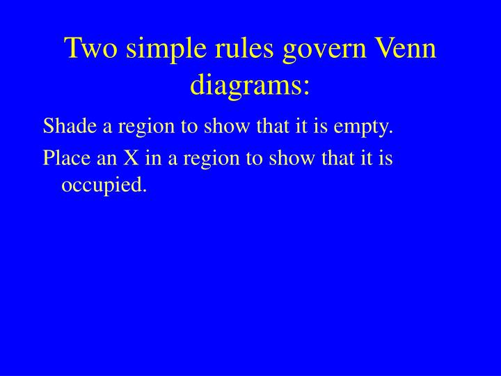 Two simple rules govern Venn diagrams: