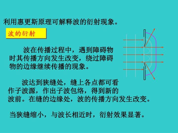 利用惠更斯原理可解释波的衍射现象。