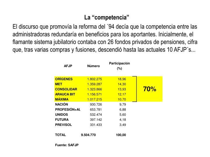 """La """"competencia"""""""