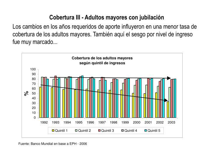 Cobertura III - Adultos mayores con jubilación