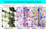 eastward and westward propagating signals