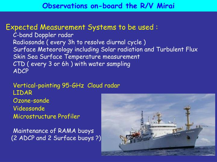 Observations on-board the R/V Mirai