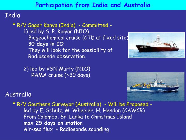 Participation from India and Australia