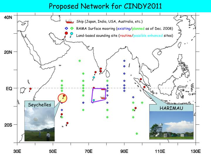 Proposed Network for CINDY2011