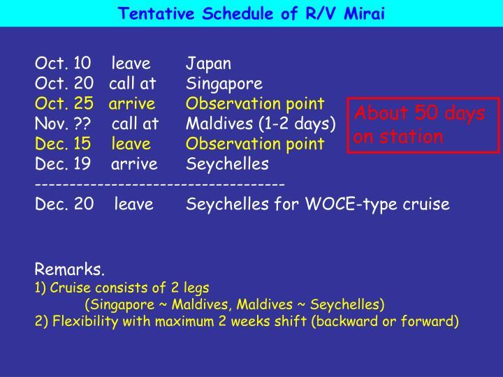 Tentative Schedule of R/V Mirai