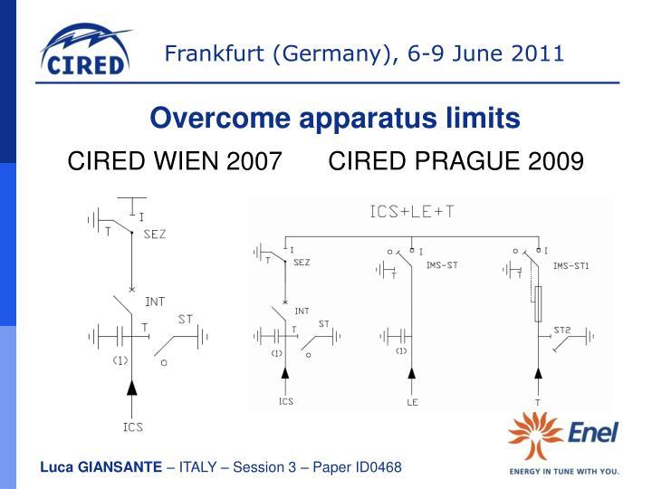 CIRED WIEN 2007  CIRED PRAGUE 2009