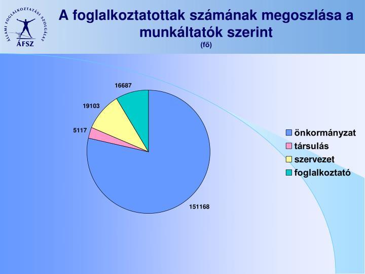 A foglalkoztatottak számának megoszlása a munkáltatók szerint