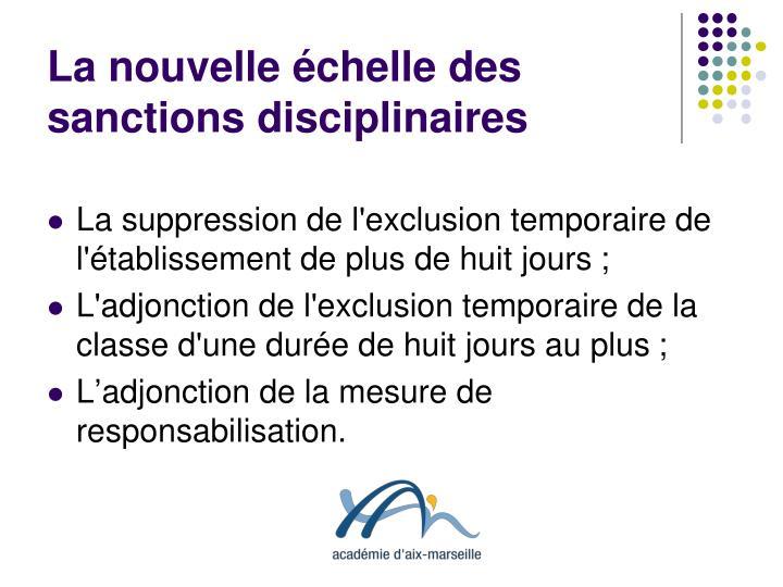 La nouvelle échelle des sanctions disciplinaires