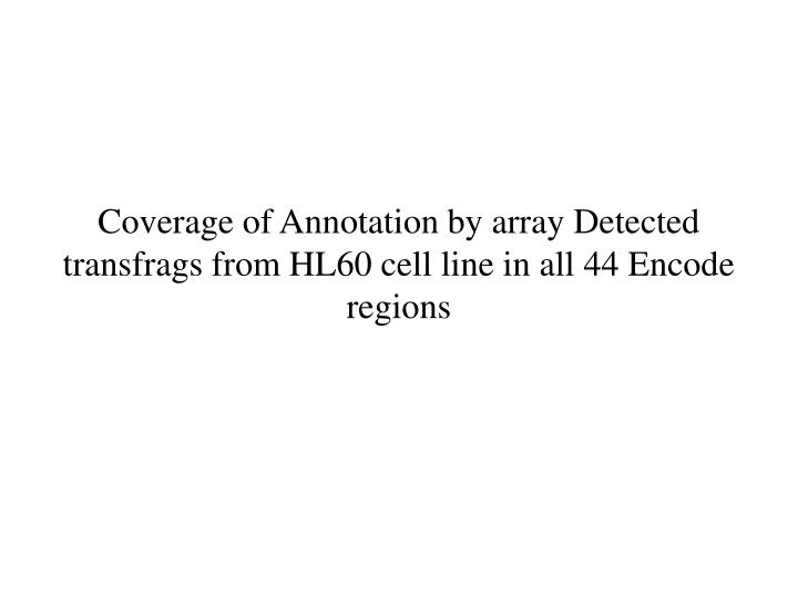 Coverage of Annotation by array Detected transfrags from HL60 cell line in all 44 Encode regions