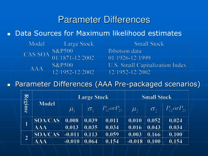 Parameter Differences