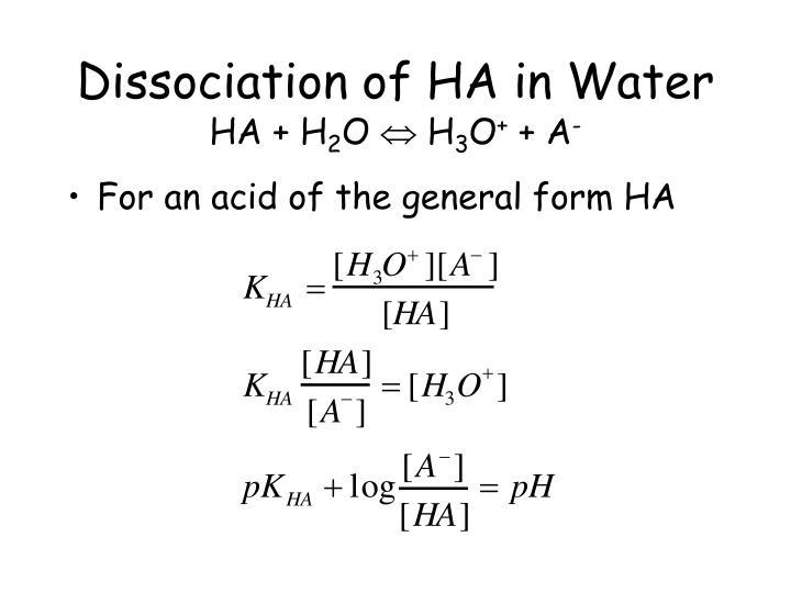 Dissociation of HA in Water