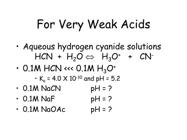 For Very Weak Acids