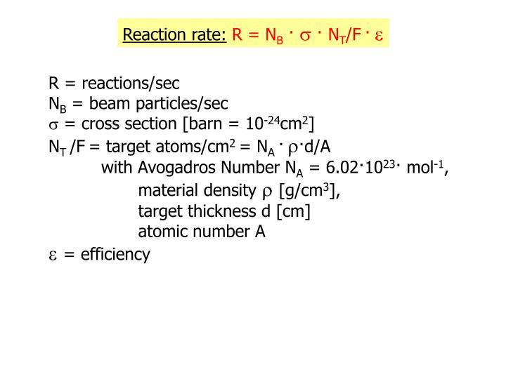 Reaction rate: