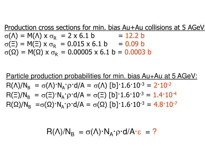 Production cross sections for min. bias Au+Au collisions at 5 AGeV: