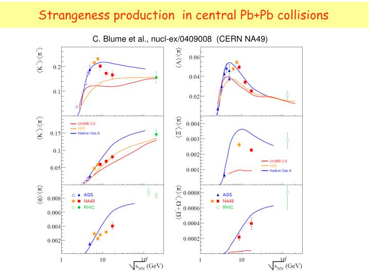 Strangeness production  in central Pb+Pb collisions
