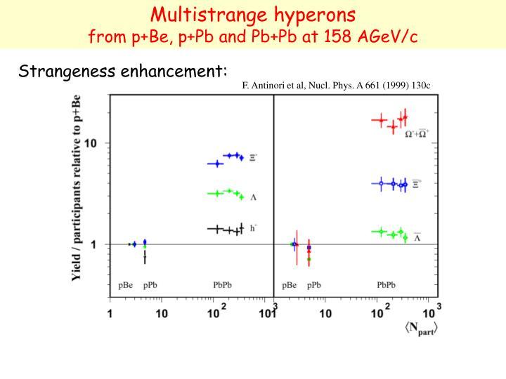 Multistrange hyperons