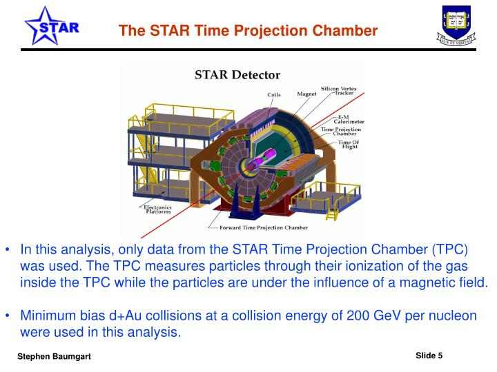 The STAR Time Projection Chamber